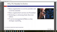 ITSM Academy Intro to ITIL 4 Webinar