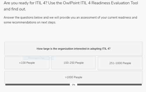 ITIL 4 Readiness