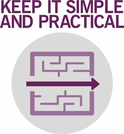 ITIL Keep IT Simple and Practical
