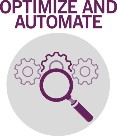 ITIL Optimize and Automate