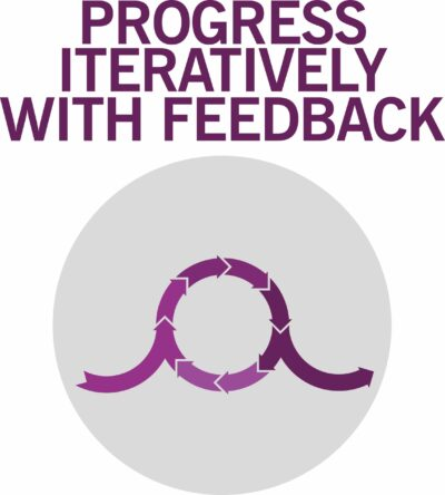 ITIL Progress Iteratively With Feedback
